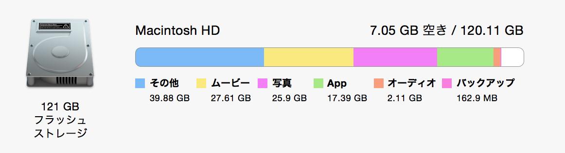 MBP-SSD.png