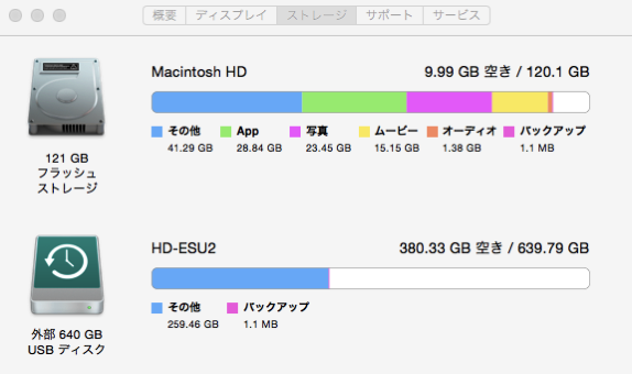 MacBook-Air-SSD.png