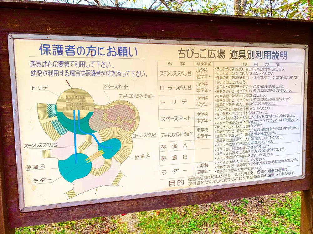 松山総合公園のちびっこ広場の遊具案内板